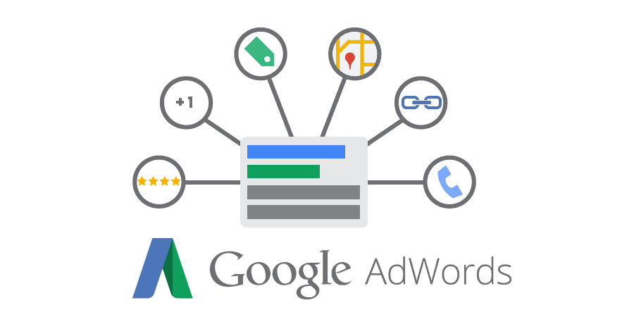 AdWords Management Melbourne