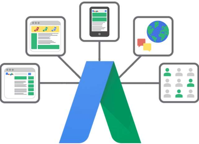 adwords management perth